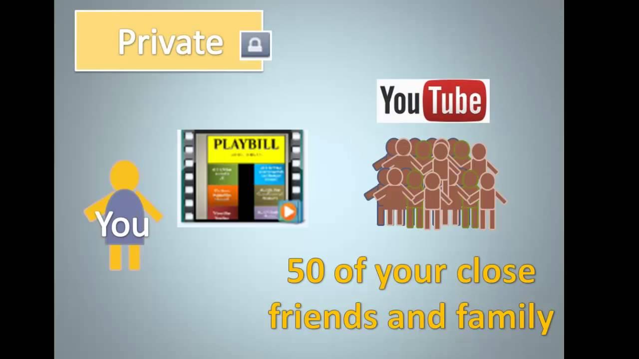 videos anschauen Private youtube